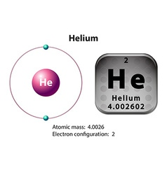 Symbol and electron diagram for Helium vector