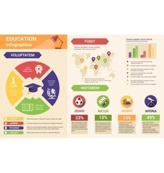 education poster flat design template vector image