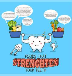 Healthy food for teeth vector