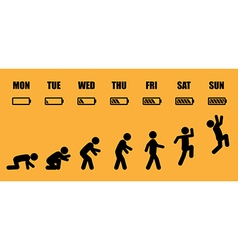 Weekly working life evolution battery yellow vector image