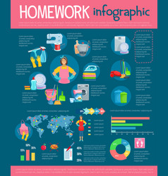 housekeeping infographic with housework icons vector image vector image