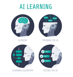 ai learning artificial intelligence flat-style vector image