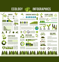 Ecology conservation infographics template vector
