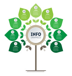 Eco business presentation concept with 9 options vector