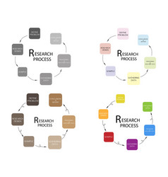Set of six step in qualitative research process vector