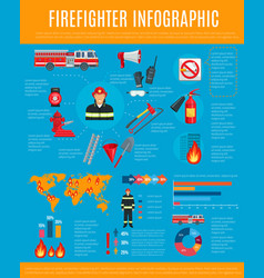 Firefighter infographic with fireman and equipment vector