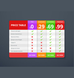 Pricing tab price plan comparison table prices vector
