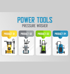 Pressure washers store flat web banner vector