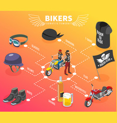 Bikers life flowchart composition vector