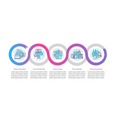 Quarantine home activity infographic template vector