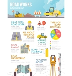 Road Worker Infographics vector