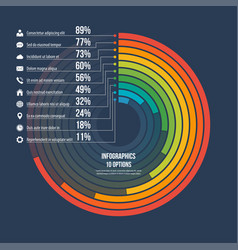 informative infographic circle chart 10 options vector image vector image