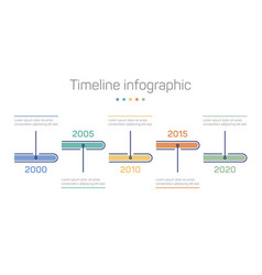 infographic with timeline markers and chronology vector image