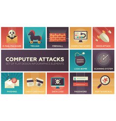 Computer attacts - set of flat design infographics vector