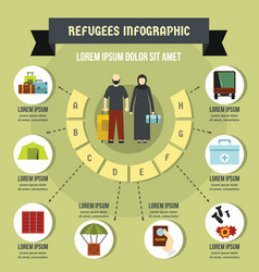 Refugees infographic concept flat style vector
