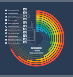informative infographic circle chart 11 options vector image
