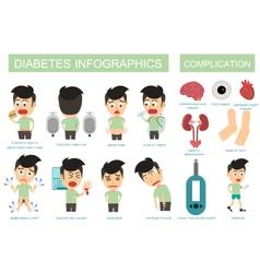 Diabetes Infographic Man vector image