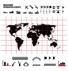 military infographics elements with world map and vector image