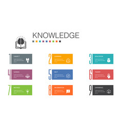 Knowledge infographic 10 option line concept vector