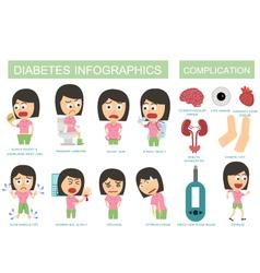 Diabetes Infographic Woman vector image