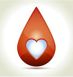 Drop blood vector
