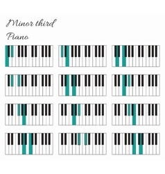Piano minor third interval infographics vector