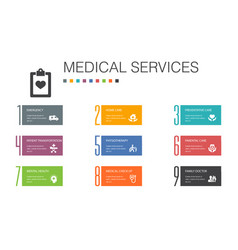 Medical services infographic 10 option line vector