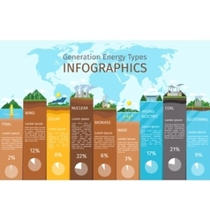 Energy types infographics vector image