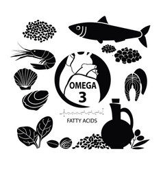 omega3 vector image