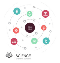 Science colored circle concept with simple icons vector