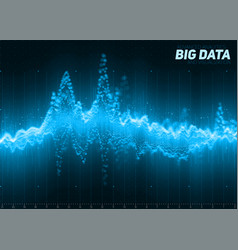 Abstract blue financial big data graph vector