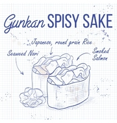 Gunkan Spicy Sake vector image