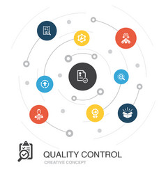 Quality control colored circle concept with simple vector