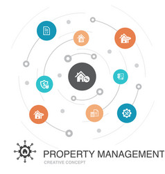 Property management colored circle concept vector