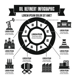 Oil refinery infographic concept simple style vector