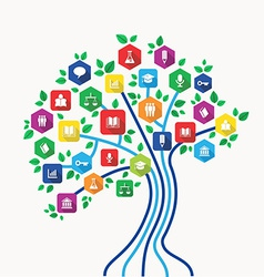 Education e-learning technology concept tree vector