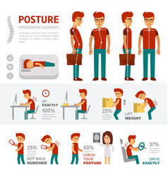 posture infographic elements people with back vector image vector image