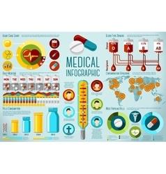 set medical infographics - blood types vector image