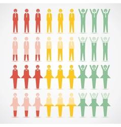 Men Women infographic mood vector image