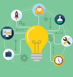 Concept of productive business ideas Lightbulb vector image