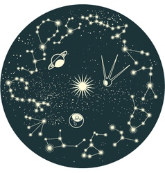 Zodiac background vector