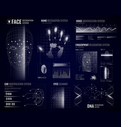 Biometric recognition systems background vector