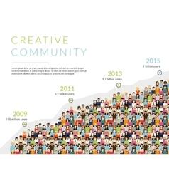 Infographic community members vector