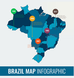 brazil map infographic template all regions are vector image vector image