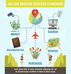 Online booking services flowchart vector