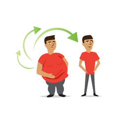 transfrom from fat to slim vector image