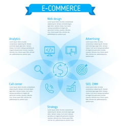 E-commerce Infographic template vector