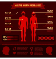 Set of Man and Woman Infographic Elements vector image