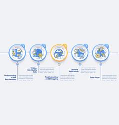 app developer skills infographic template vector image