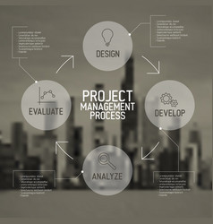 Modern project management process scheme concept vector